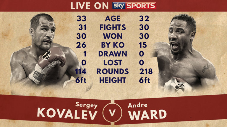 tale-of-the-tape-sergey-kovalev-andre-ward-graphic_3791196.jpg